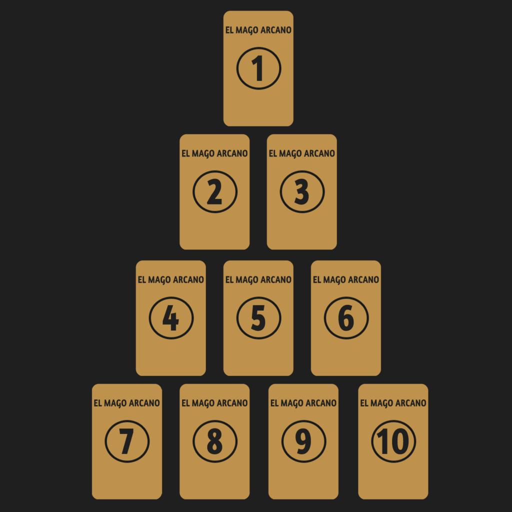Tirada de la pirámide
